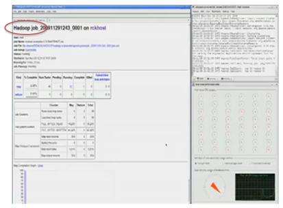 Intel 48 cores Hadoop