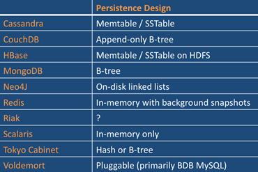 NoSQL Chart_3