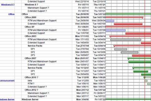 MS Rrelease Dates