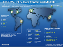 ms-datacenters