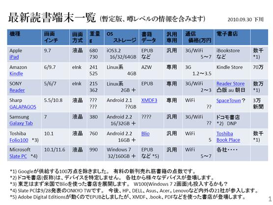ebook-shimokawa