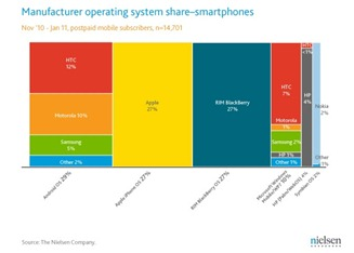 manufacture-os-share