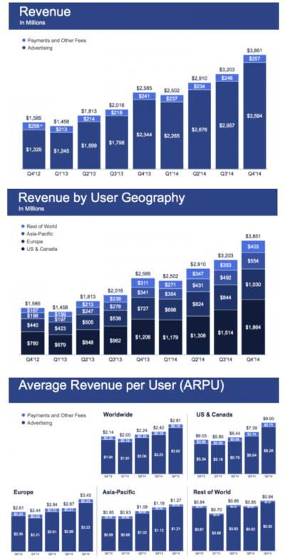 fb-charts