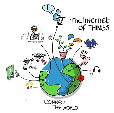 Internet_of_Things