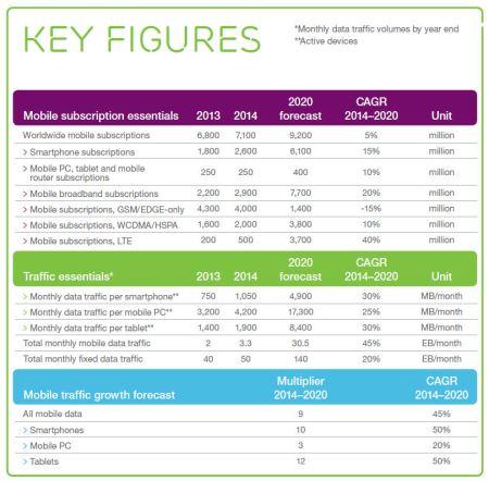 Ericsson-june-report-1