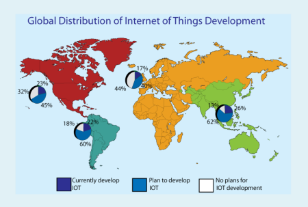 IoT-Global-Dev-2015 06