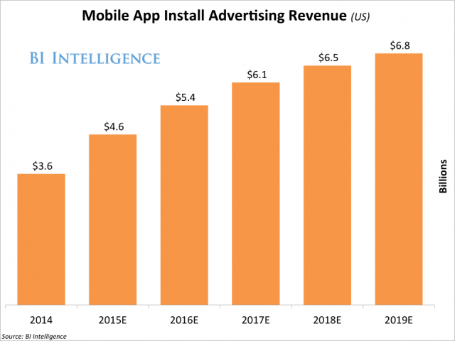 mobile_app_ad_revenue