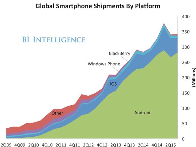 platform-shipments-global