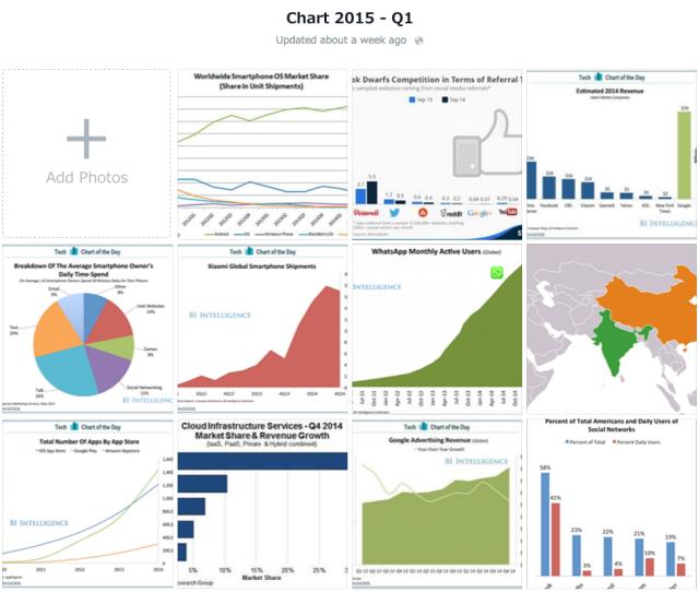Chart_2015_Q1