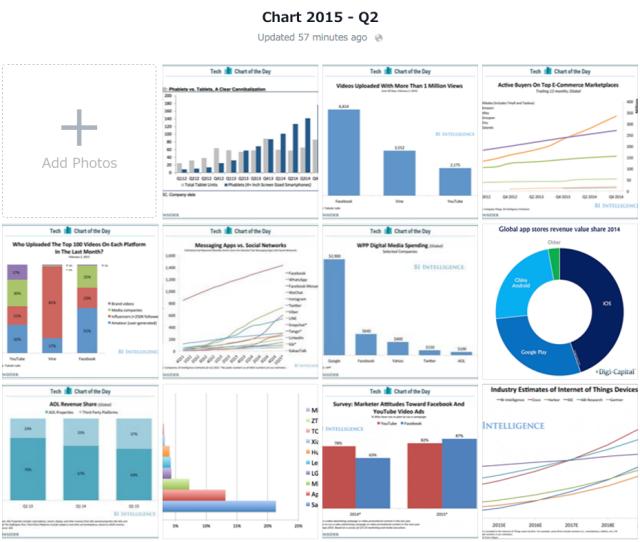 Chart_2015_Q2