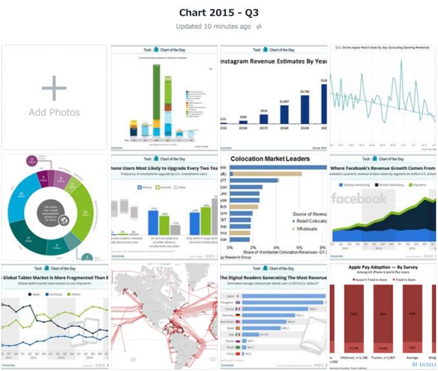 Chart_2015_Q3