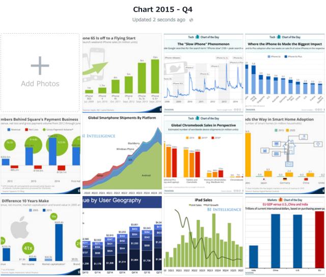 Chart_2015_Q4